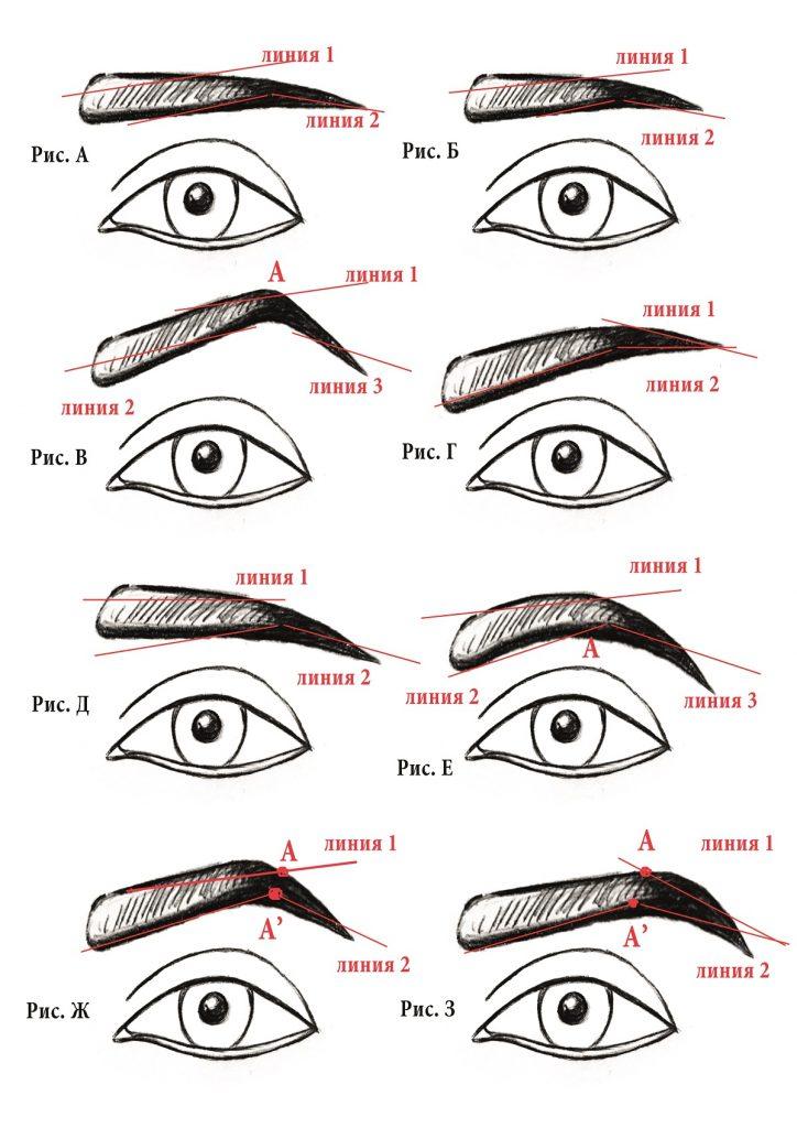 Как подобрать форму бровей