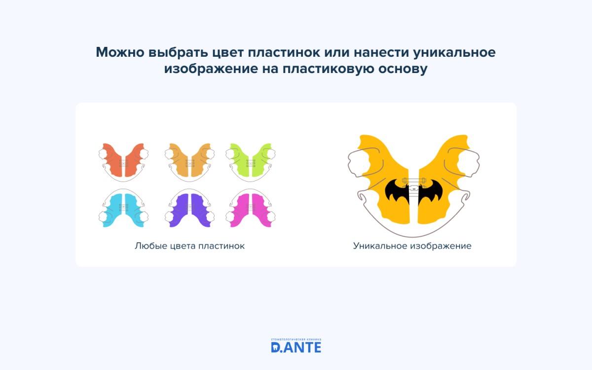 Детские пластинки для зубов